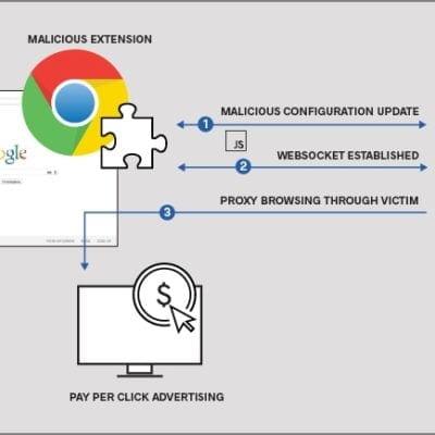 Empat Ekstensi Chrome Berbahaya